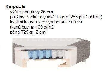 Manželská postel BOXSPRING 102